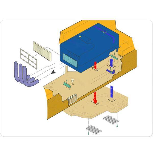 staukasten klimaanlage truma saphir comfort rc kaufen. Black Bedroom Furniture Sets. Home Design Ideas