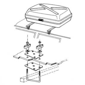 Befestigungsadapter Thule Mounting Bridges